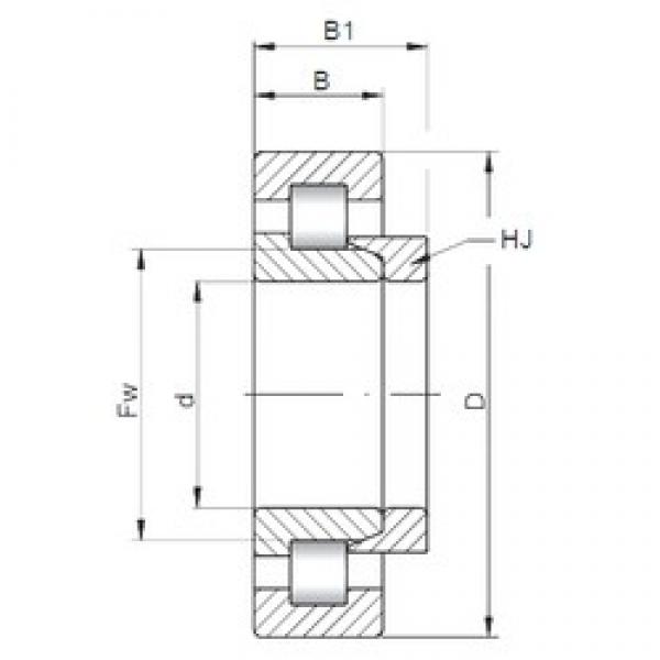 180 mm x 380 mm x 75 mm  ISO NH336 cylindrical roller bearings #1 image